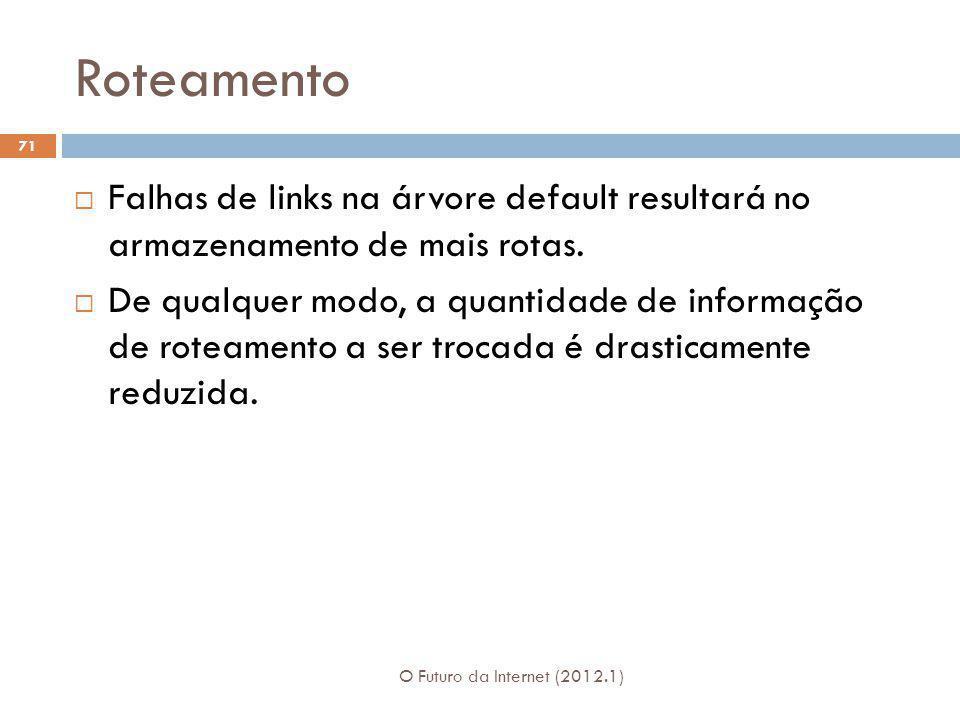 Roteamento Falhas de links na árvore default resultará no armazenamento de mais rotas.