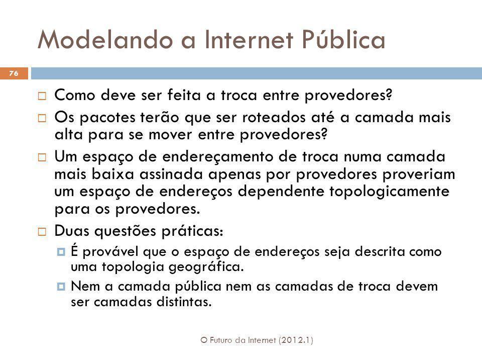 Modelando a Internet Pública