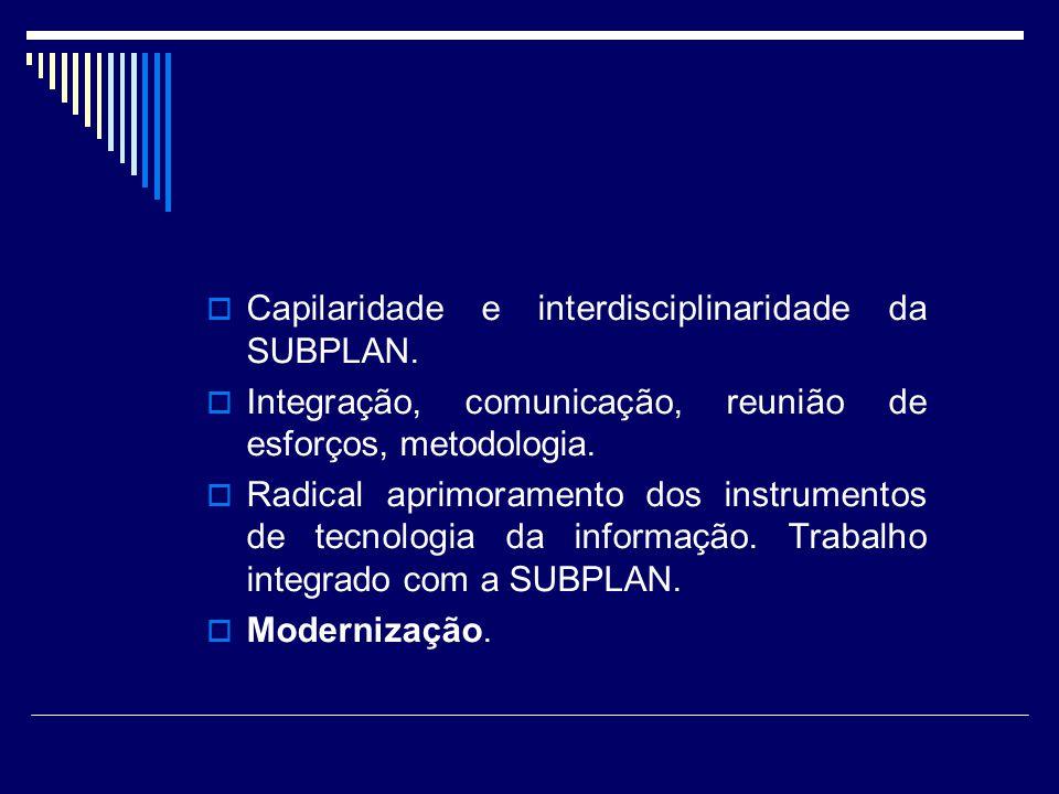 Capilaridade e interdisciplinaridade da SUBPLAN.