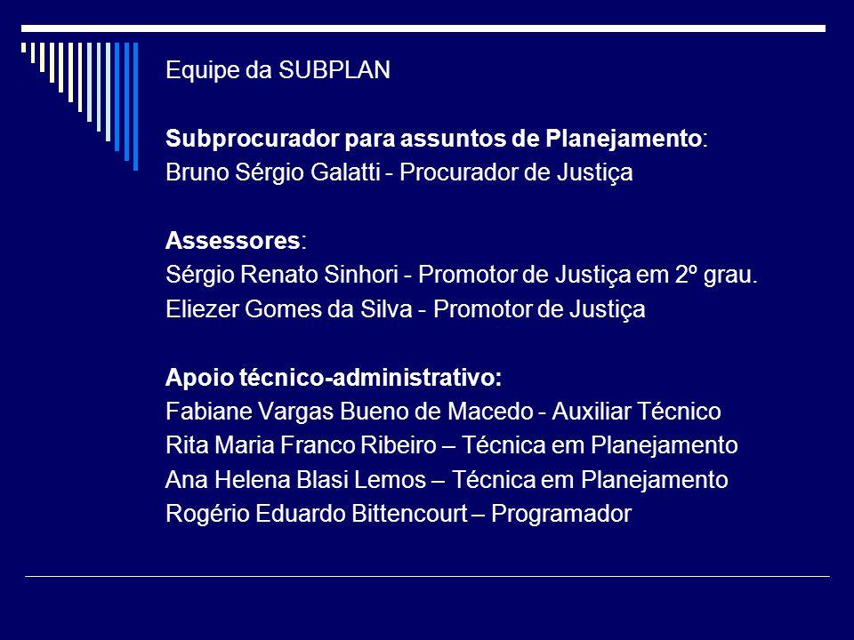 Equipe da SUBPLAN Subprocurador para assuntos de Planejamento: Bruno Sérgio Galatti - Procurador de Justiça.