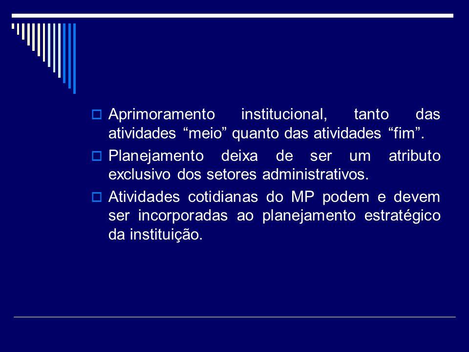 Aprimoramento institucional, tanto das atividades meio quanto das atividades fim .