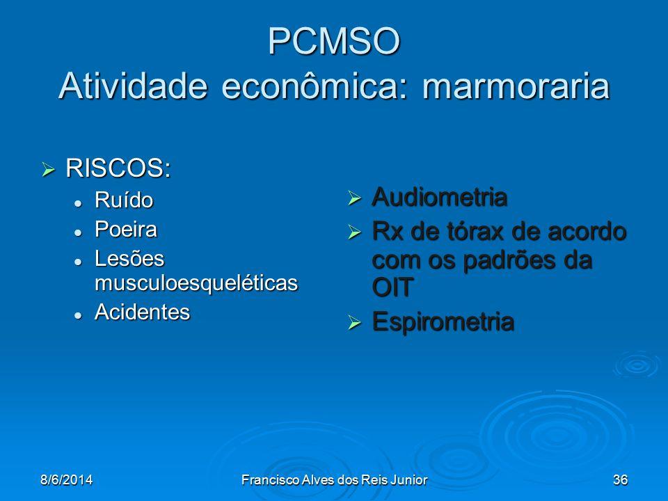 PCMSO Atividade econômica: marmoraria