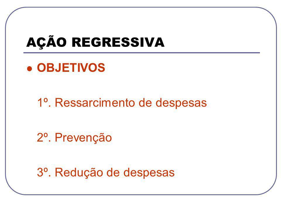 AÇÃO REGRESSIVA OBJETIVOS 1º. Ressarcimento de despesas 2º. Prevenção