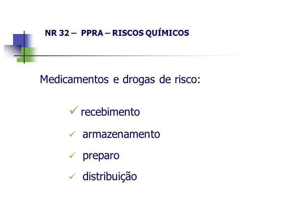 NR 32 – PPRA – RISCOS QUÍMICOS