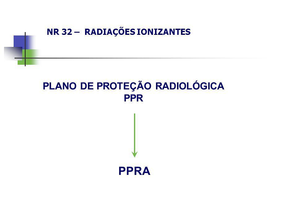 NR 32 – RADIAÇÕES IONIZANTES