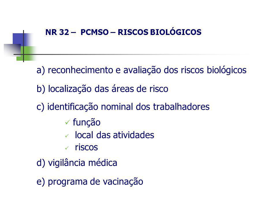 NR 32 – PCMSO – RISCOS BIOLÓGICOS