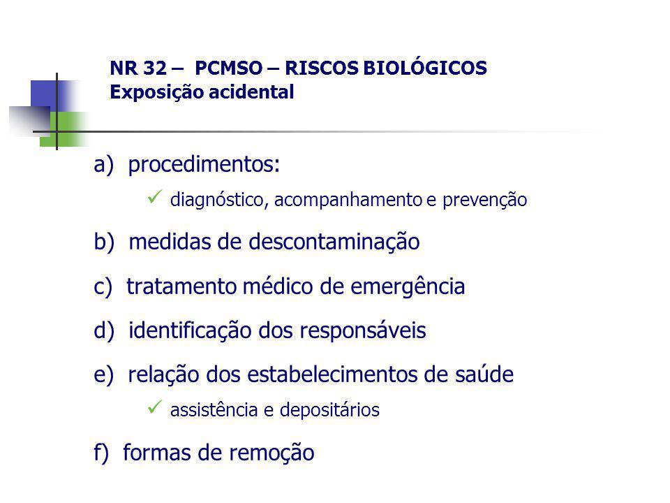 NR 32 – PCMSO – RISCOS BIOLÓGICOS Exposição acidental