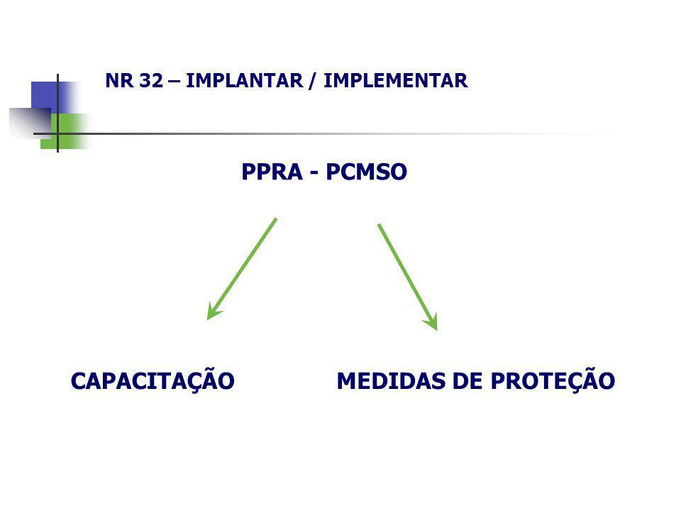 NR 32 – IMPLANTAR / IMPLEMENTAR