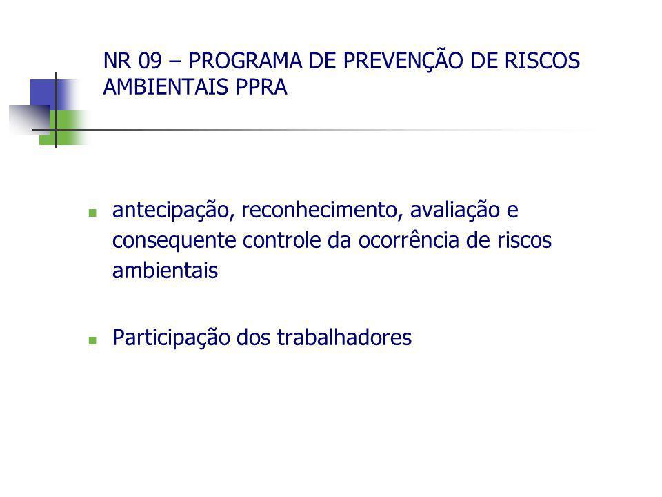 NR 09 – PROGRAMA DE PREVENÇÃO DE RISCOS AMBIENTAIS PPRA