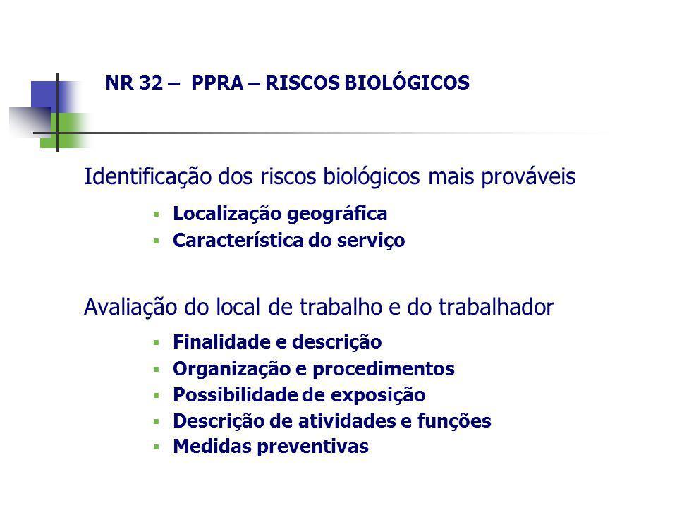 NR 32 – PPRA – RISCOS BIOLÓGICOS