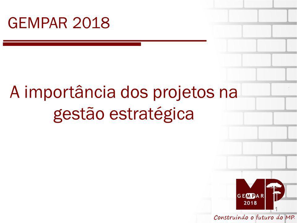 A importância dos projetos na gestão estratégica