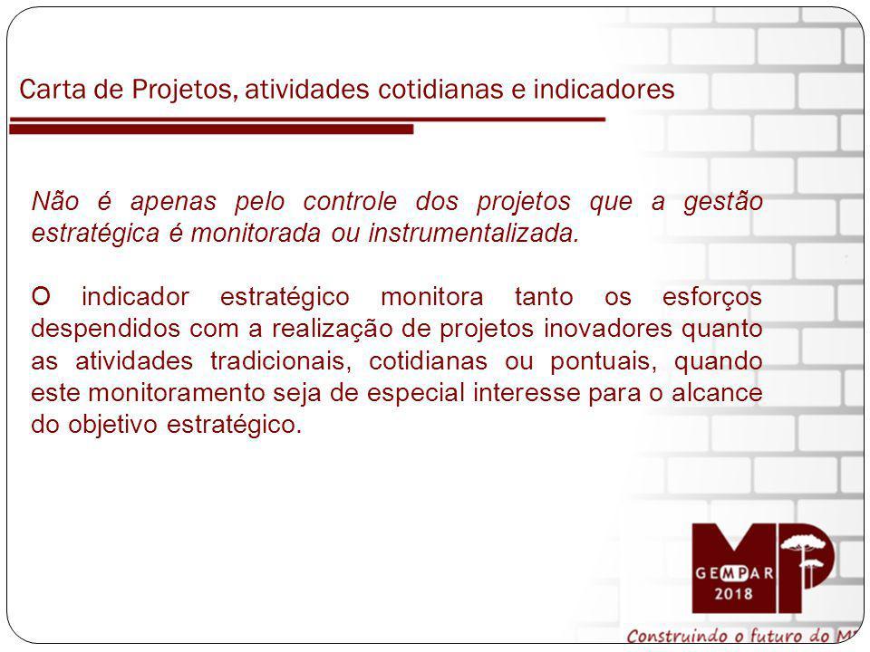 Carta de Projetos, atividades cotidianas e indicadores