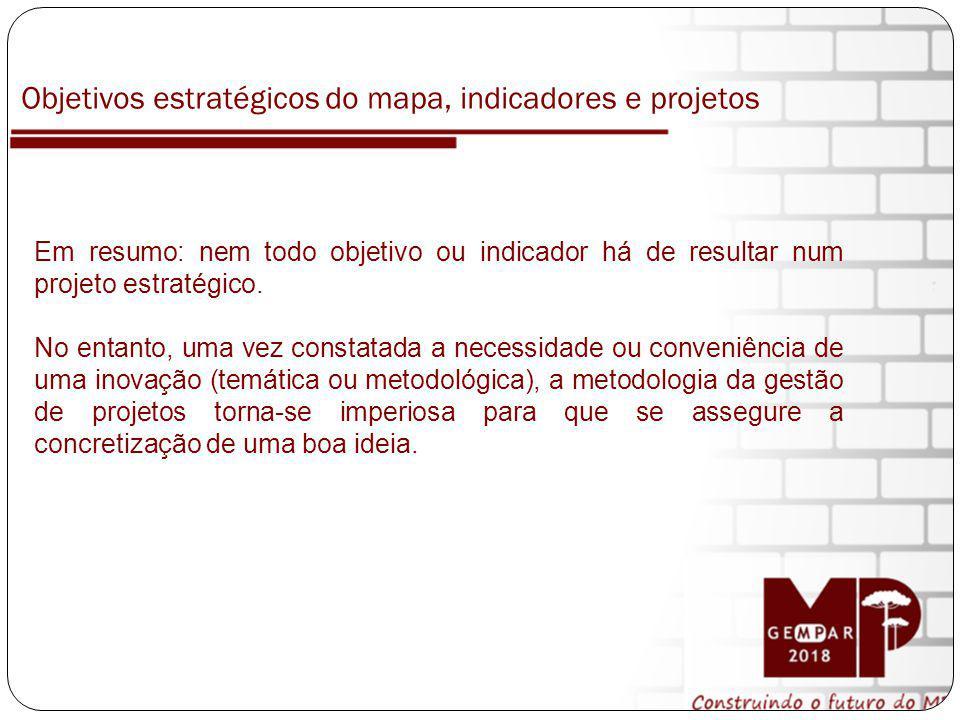 Objetivos estratégicos do mapa, indicadores e projetos