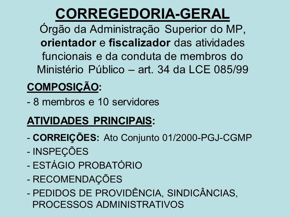 CORREGEDORIA-GERAL Órgão da Administração Superior do MP, orientador e fiscalizador das atividades funcionais e da conduta de membros do Ministério Público – art. 34 da LCE 085/99