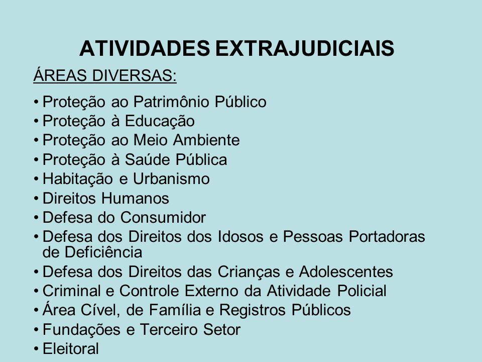 ATIVIDADES EXTRAJUDICIAIS