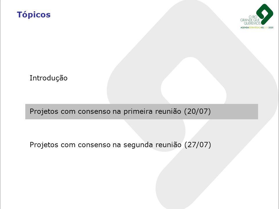 Tópicos Introdução Projetos com consenso na primeira reunião (20/07)