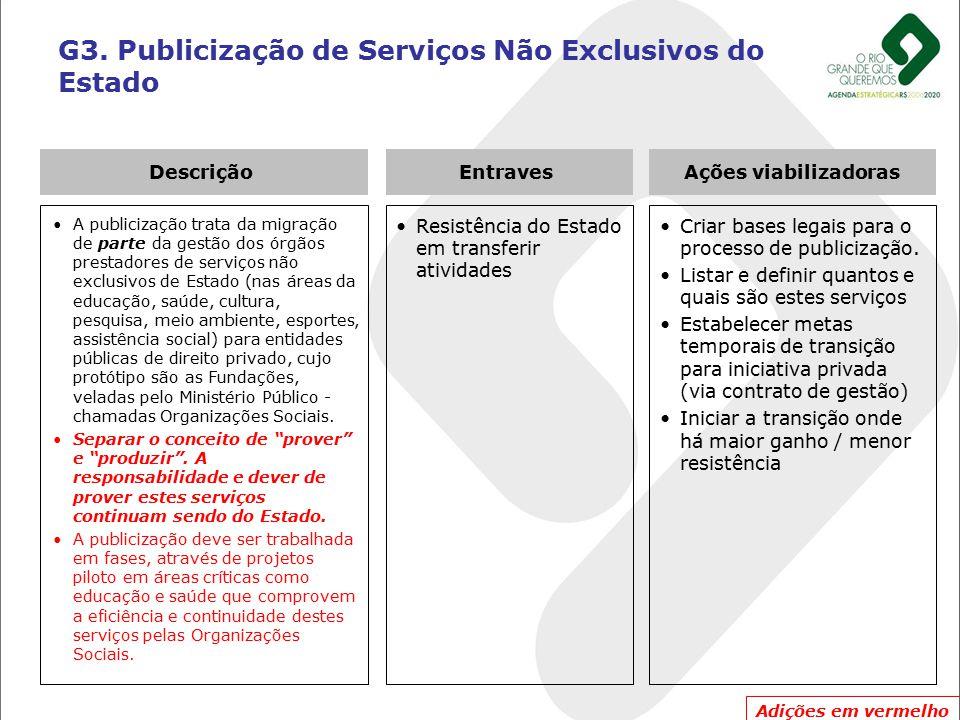 G3. Publicização de Serviços Não Exclusivos do Estado