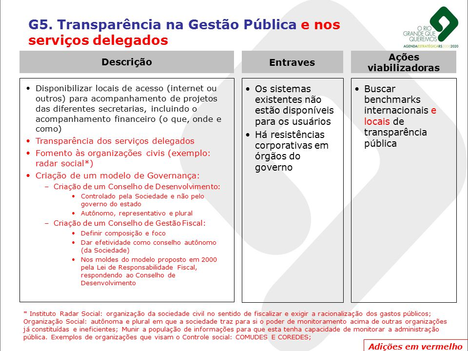 G5. Transparência na Gestão Pública e nos serviços delegados
