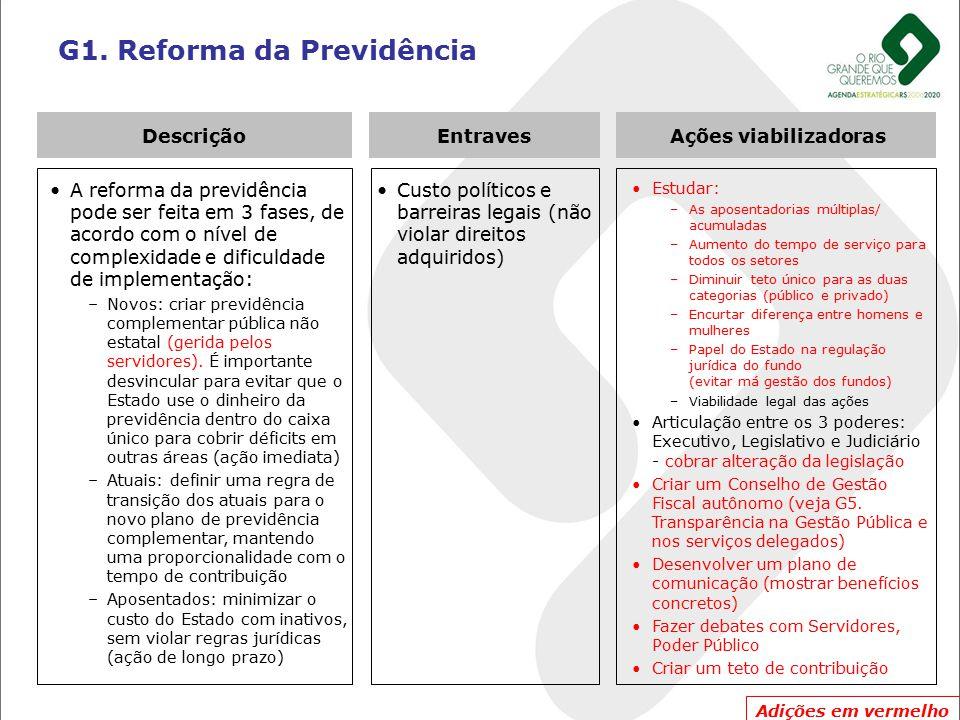 G1. Reforma da Previdência