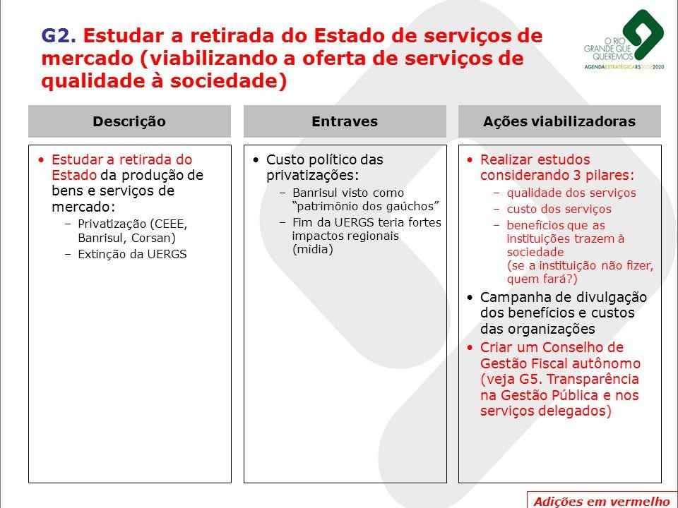 G2. Estudar a retirada do Estado de serviços de mercado (viabilizando a oferta de serviços de qualidade à sociedade)