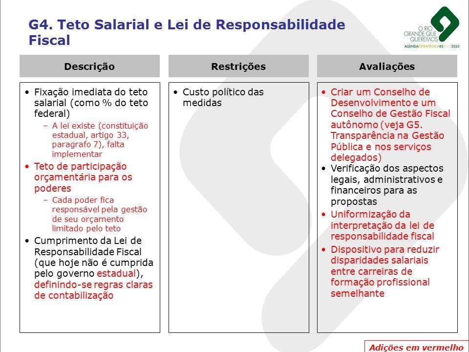 G4. Teto Salarial e Lei de Responsabilidade Fiscal