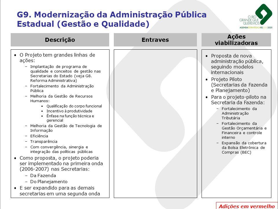 G9. Modernização da Administração Pública Estadual (Gestão e Qualidade)