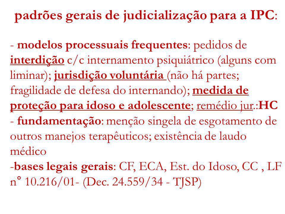 padrões gerais de judicialização para a IPC: