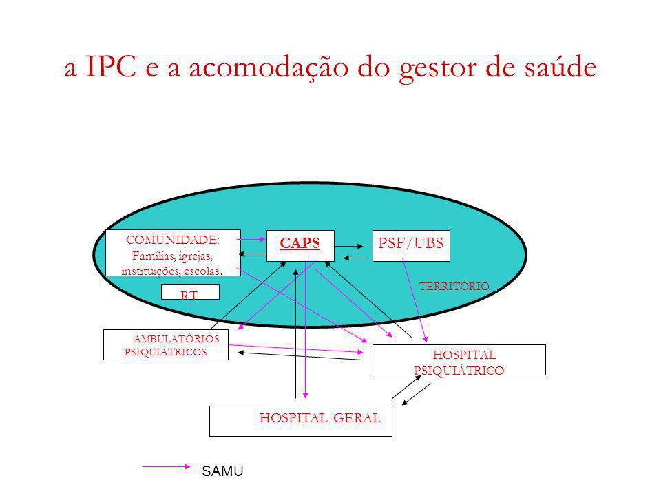 a IPC e a acomodação do gestor de saúde
