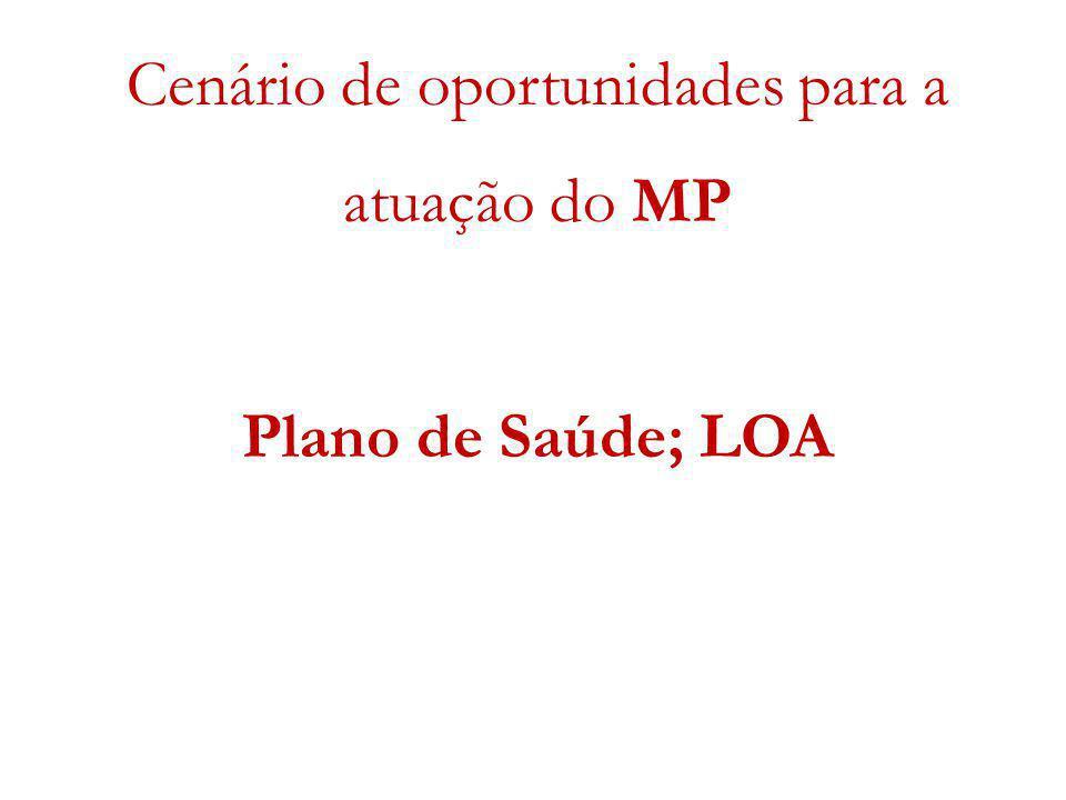 Cenário de oportunidades para a atuação do MP
