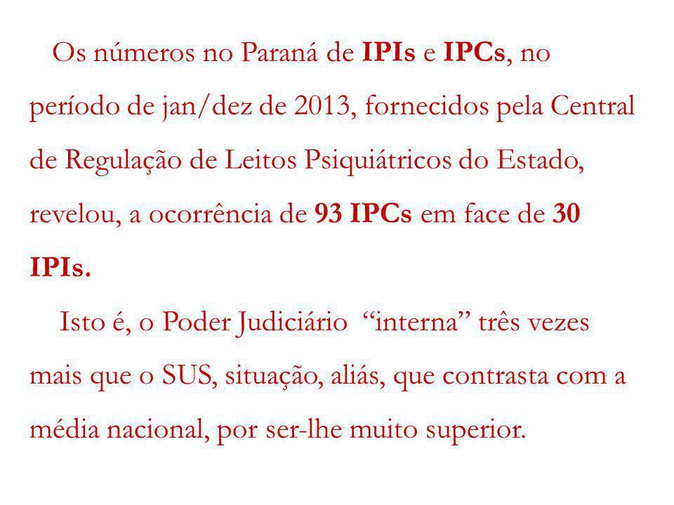 Os números no Paraná de IPIs e IPCs, no período de jan/dez de 2013, fornecidos pela Central de Regulação de Leitos Psiquiátricos do Estado, revelou, a ocorrência de 93 IPCs em face de 30 IPIs.
