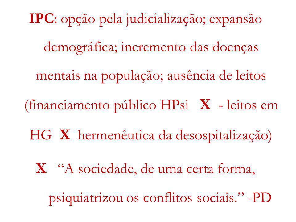 IPC: opção pela judicialização; expansão demográfica; incremento das doenças mentais na população; ausência de leitos (financiamento público HPsi X - leitos em HG X hermenêutica da desospitalização)
