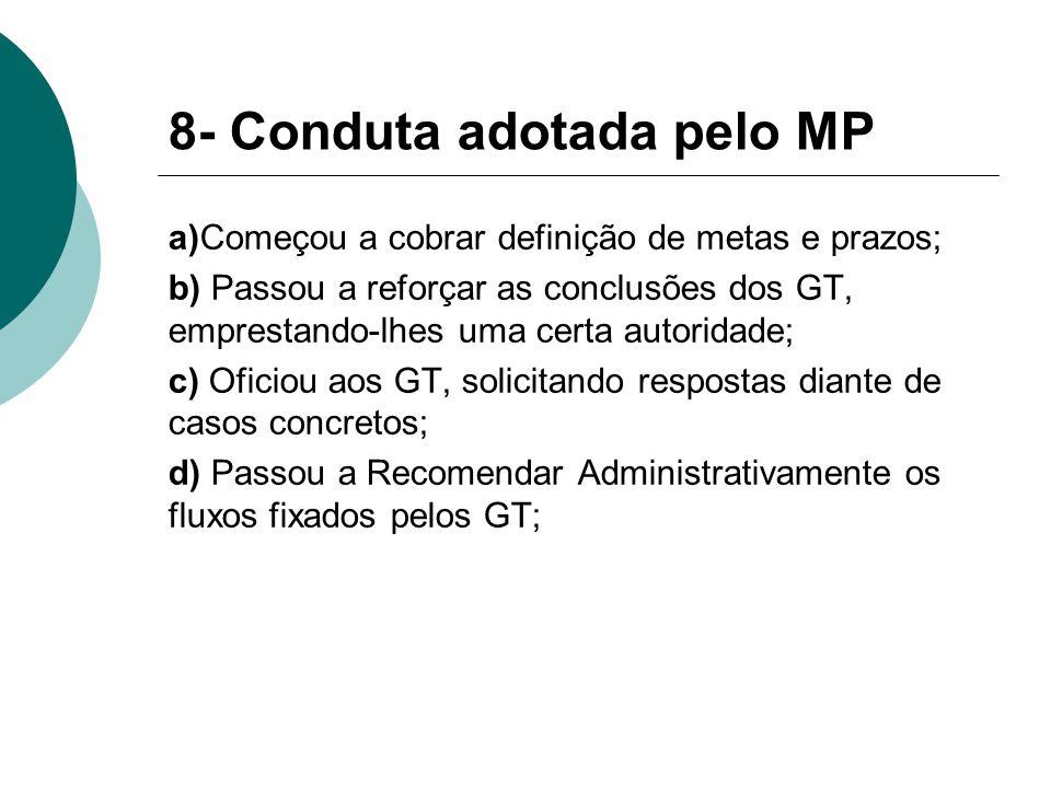 8- Conduta adotada pelo MP