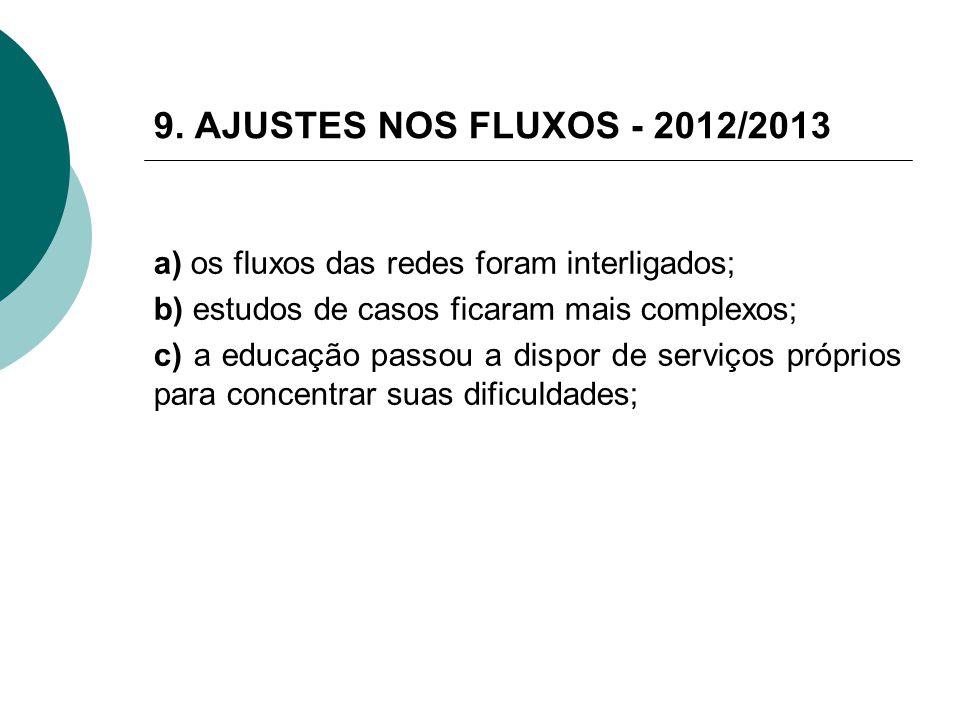 9. AJUSTES NOS FLUXOS - 2012/2013