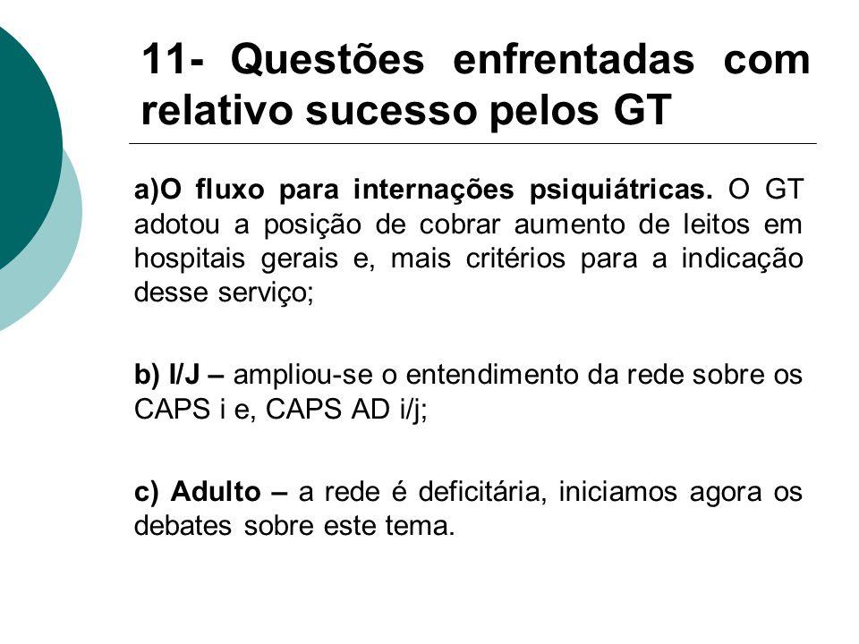 11- Questões enfrentadas com relativo sucesso pelos GT