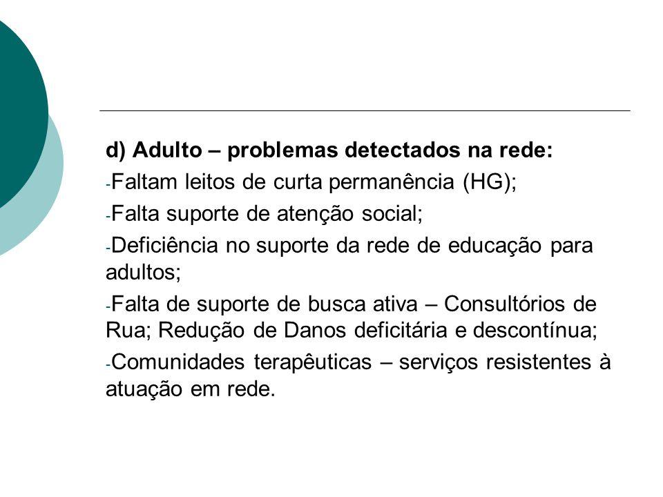 d) Adulto – problemas detectados na rede:
