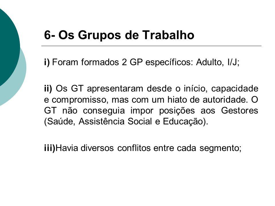 6- Os Grupos de Trabalho