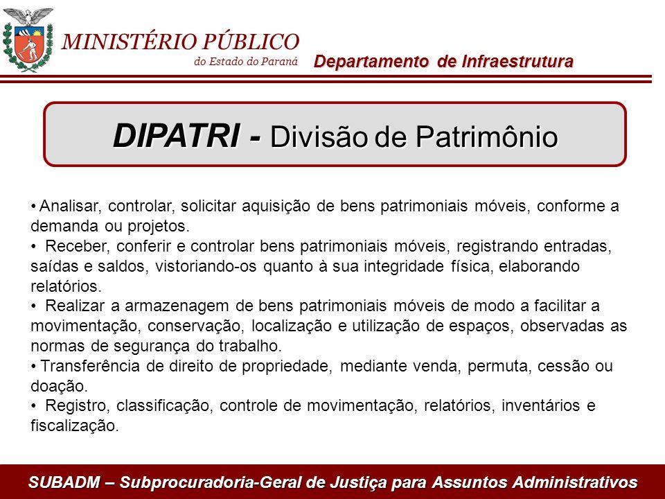 DIPATRI - Divisão de Patrimônio