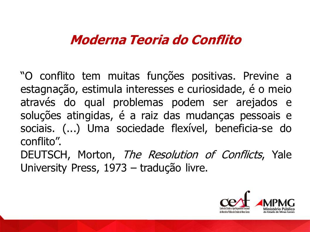 Moderna Teoria do Conflito
