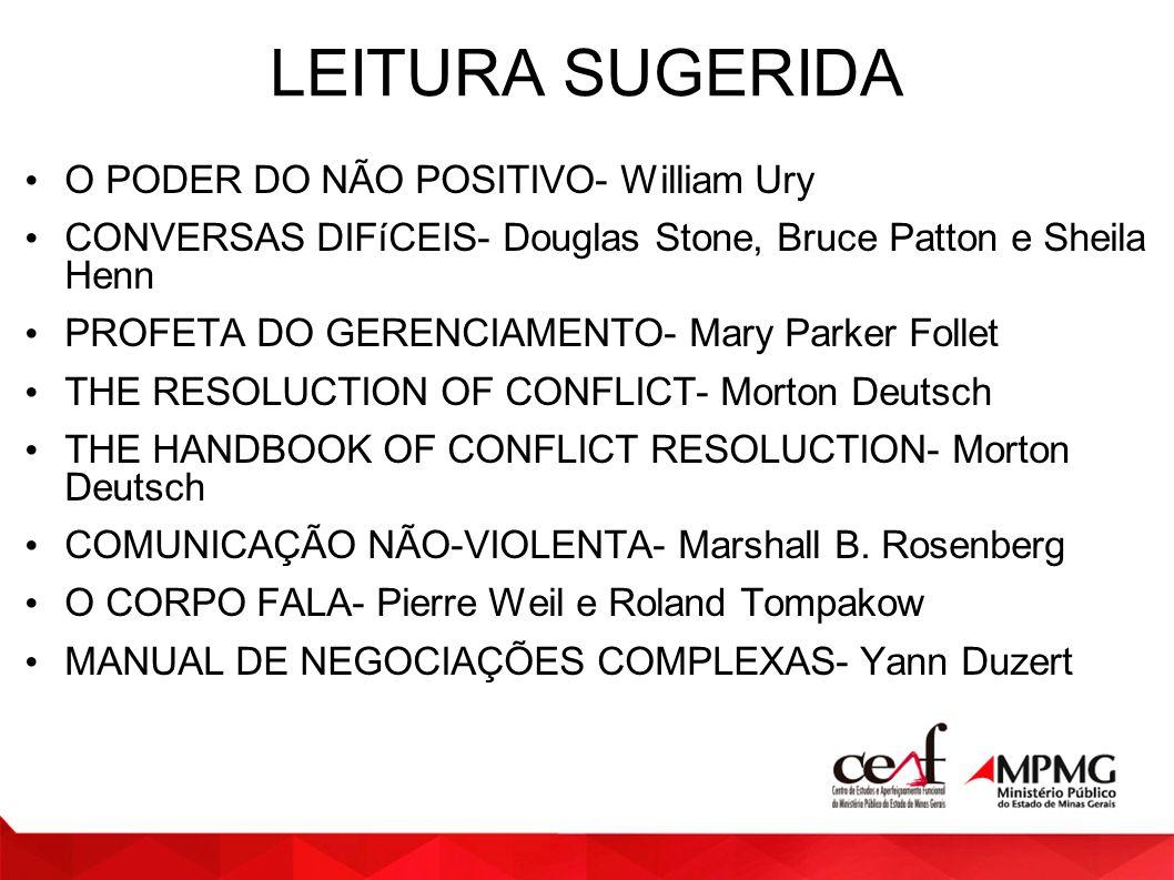 LEITURA SUGERIDA O PODER DO NÃO POSITIVO- William Ury