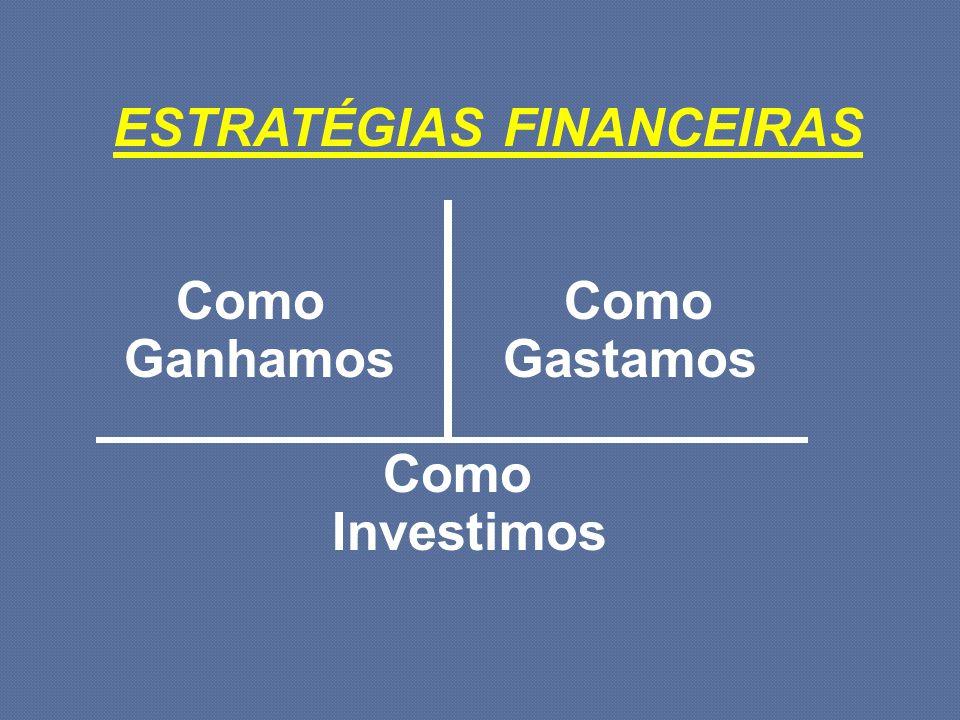 ESTRATÉGIAS FINANCEIRAS Como Como Ganhamos Gastamos Como Investimos