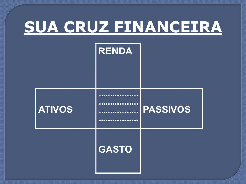 RENDA ATIVOS PASSIVOS GASTO SUA CRUZ FINANCEIRA