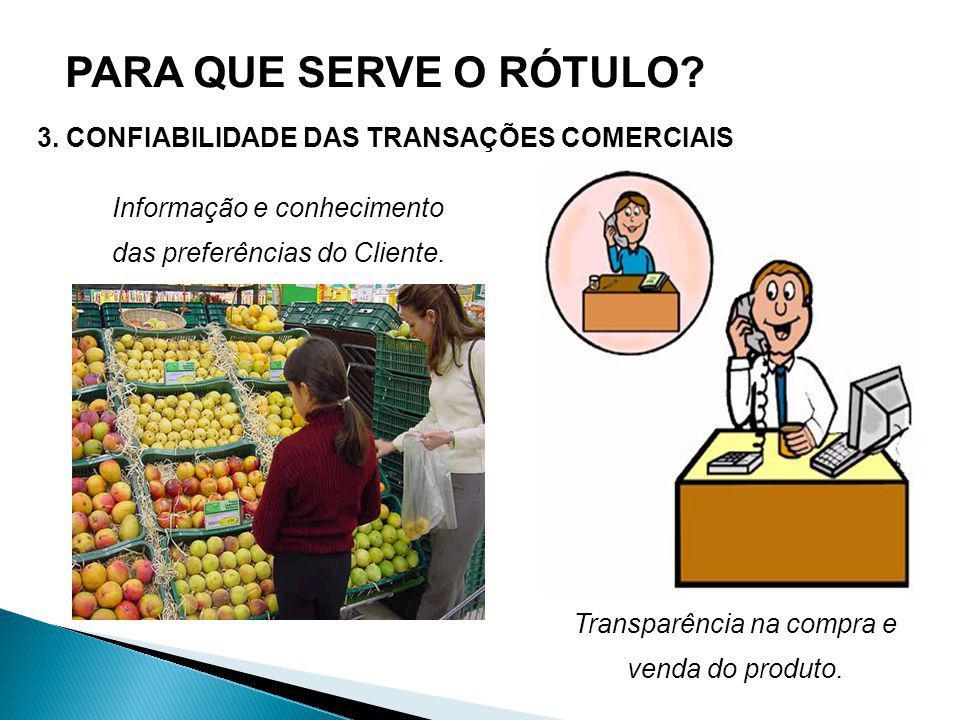 3. CONFIABILIDADE DAS TRANSAÇÕES COMERCIAIS