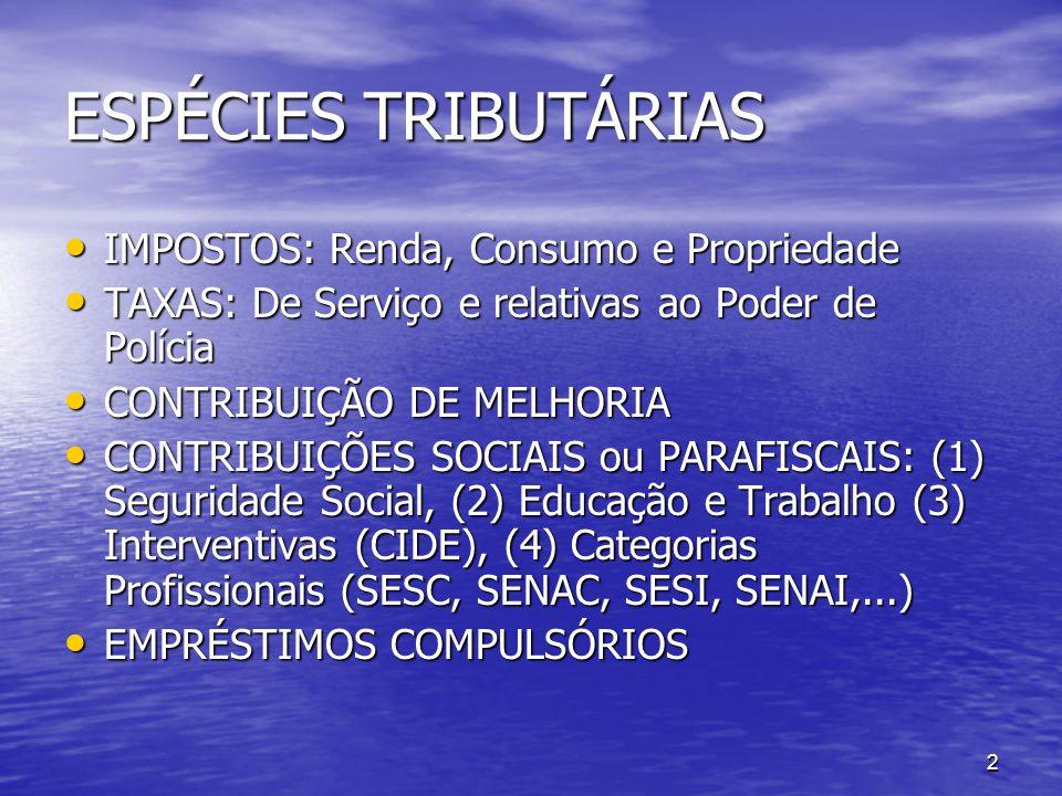 ESPÉCIES TRIBUTÁRIAS IMPOSTOS: Renda, Consumo e Propriedade