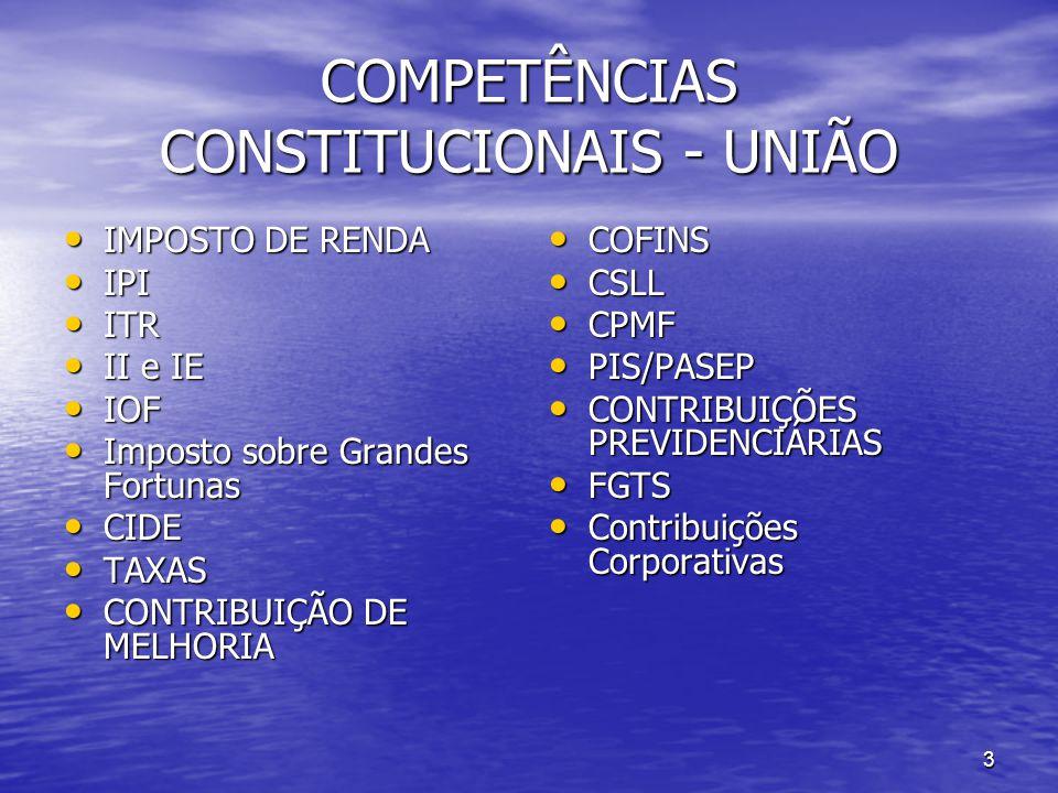 COMPETÊNCIAS CONSTITUCIONAIS - UNIÃO