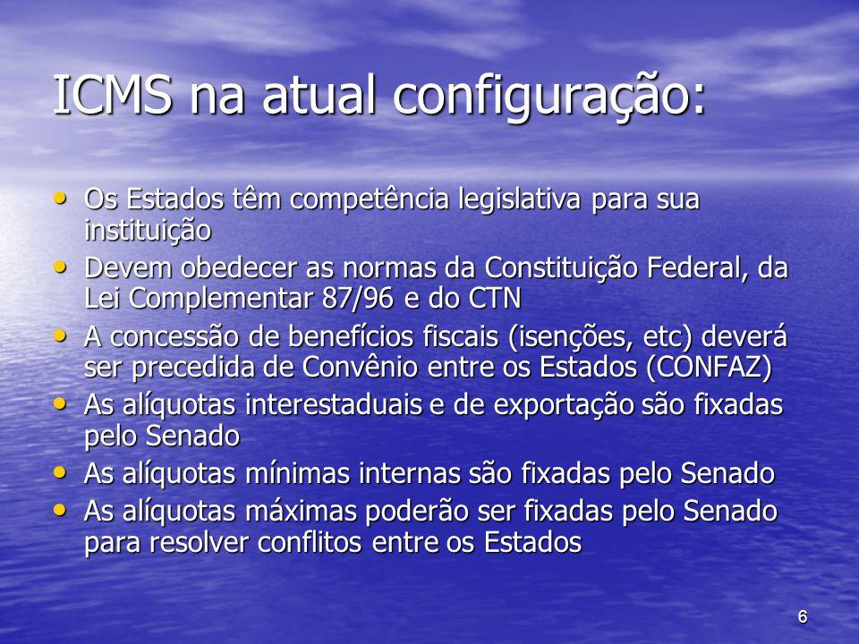 ICMS na atual configuração: