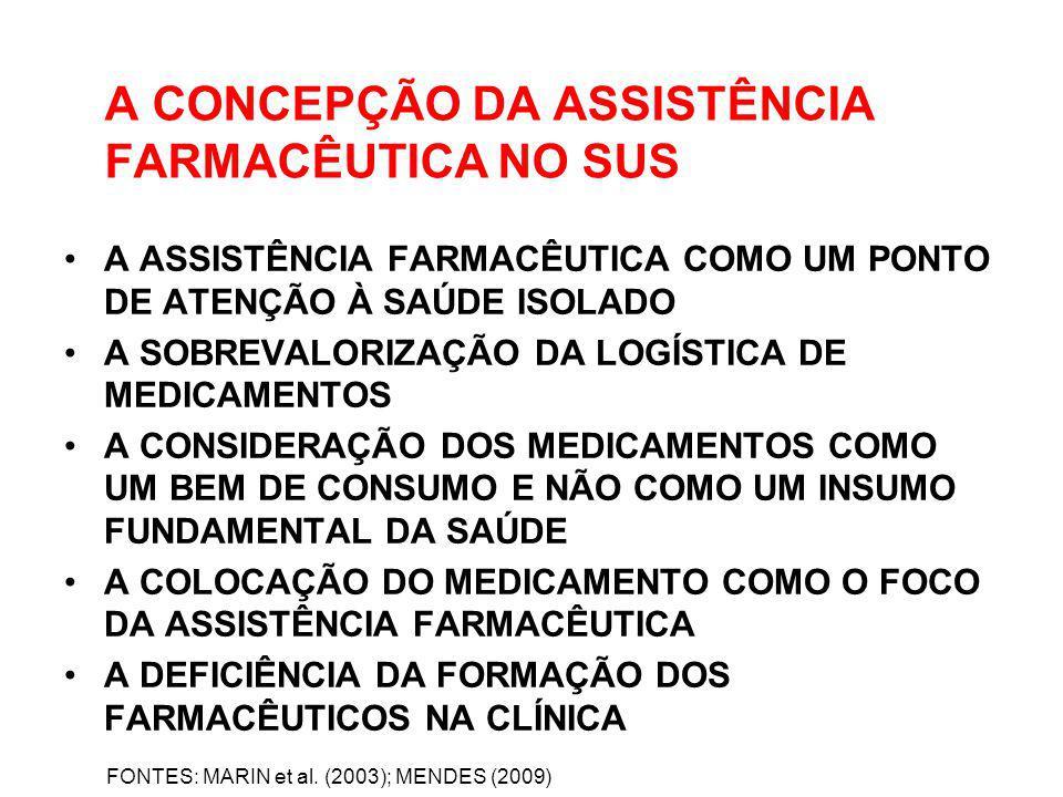 A CONCEPÇÃO DA ASSISTÊNCIA FARMACÊUTICA NO SUS