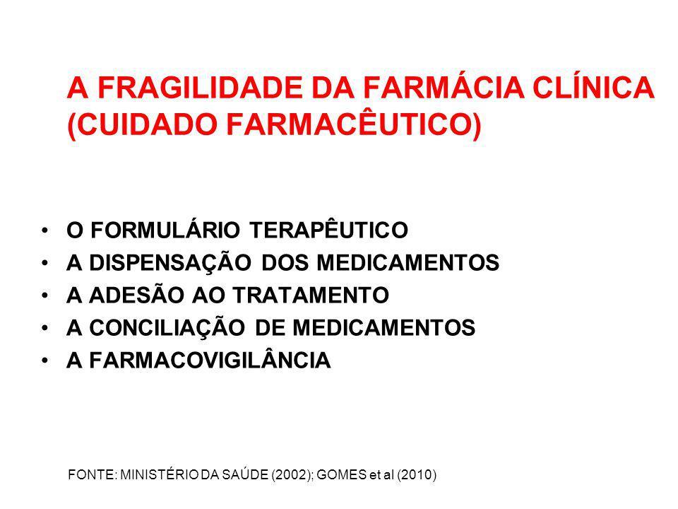 A FRAGILIDADE DA FARMÁCIA CLÍNICA (CUIDADO FARMACÊUTICO)