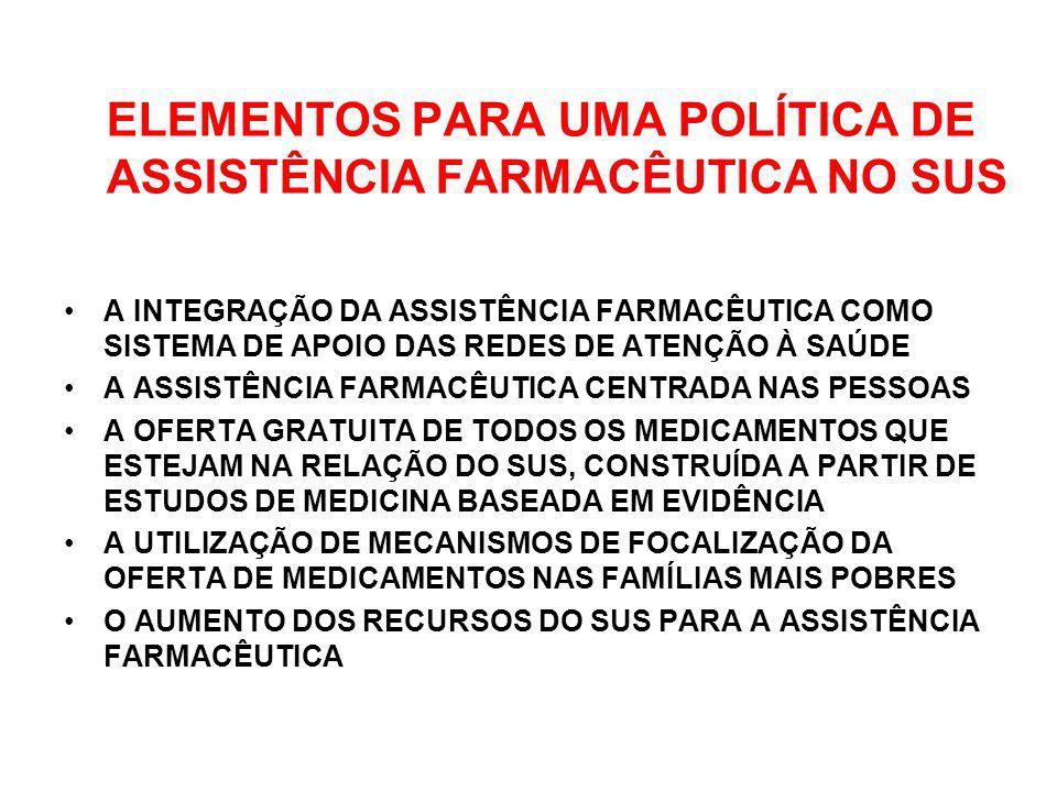 ELEMENTOS PARA UMA POLÍTICA DE ASSISTÊNCIA FARMACÊUTICA NO SUS