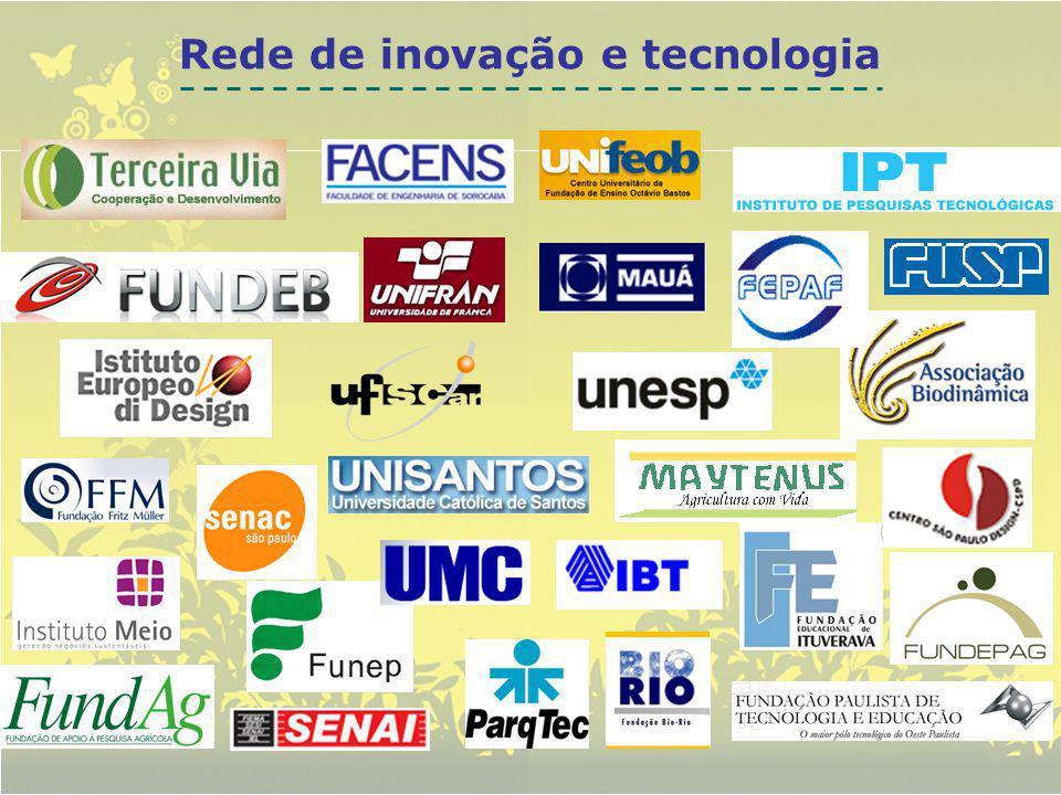 Rede de inovação e tecnologia