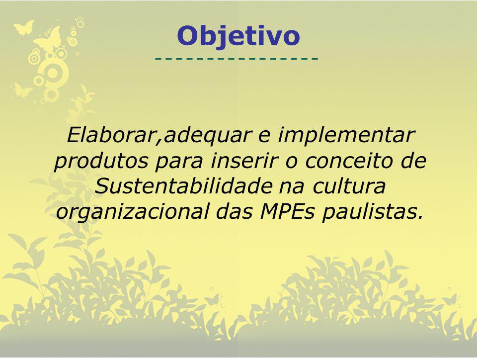 Objetivo Elaborar,adequar e implementar produtos para inserir o conceito de Sustentabilidade na cultura organizacional das MPEs paulistas.